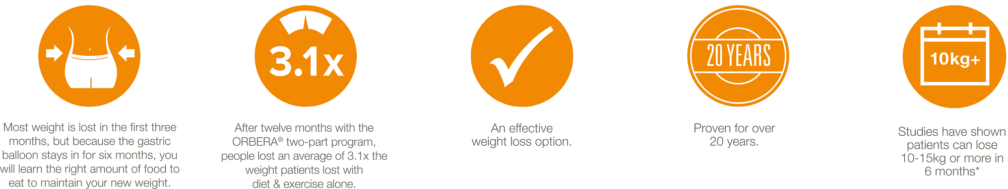 the benefits of the orbera gastric balloon and weight loss program